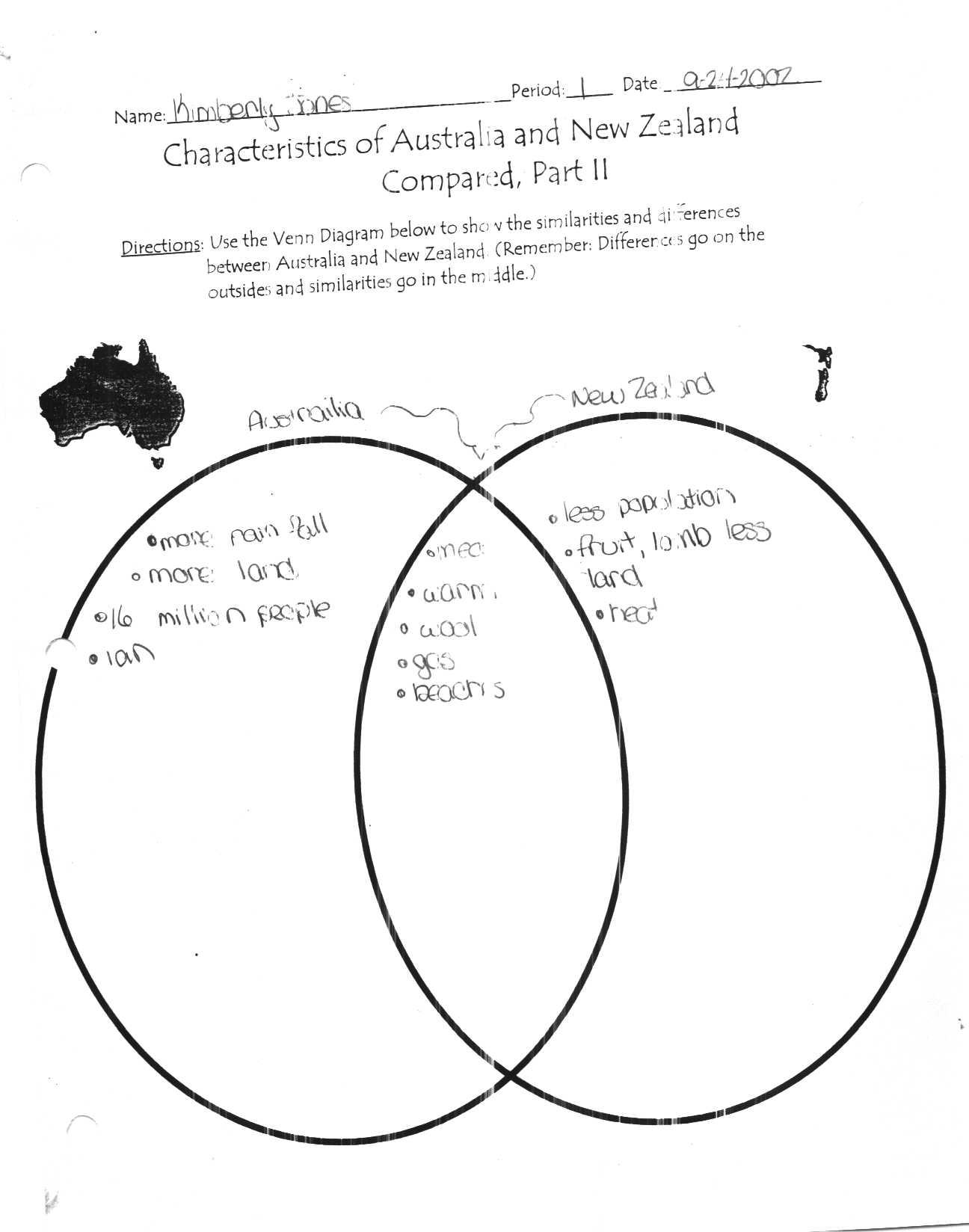 Australia And New Zealand Compared Venn Diagram